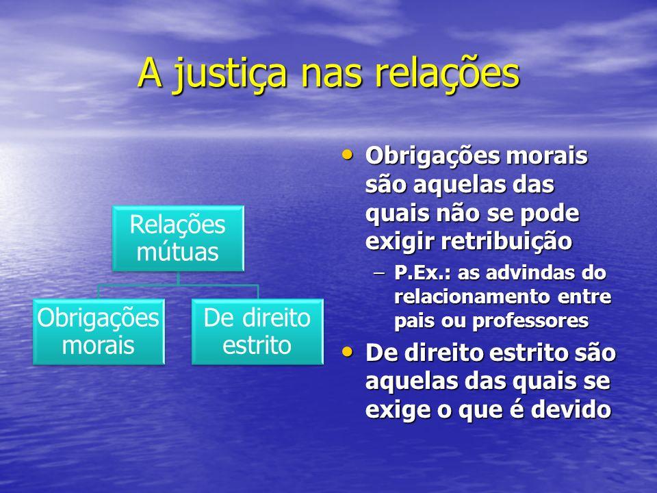 A justiça nas relações Relações mútuas. Obrigações morais. De direito estrito.