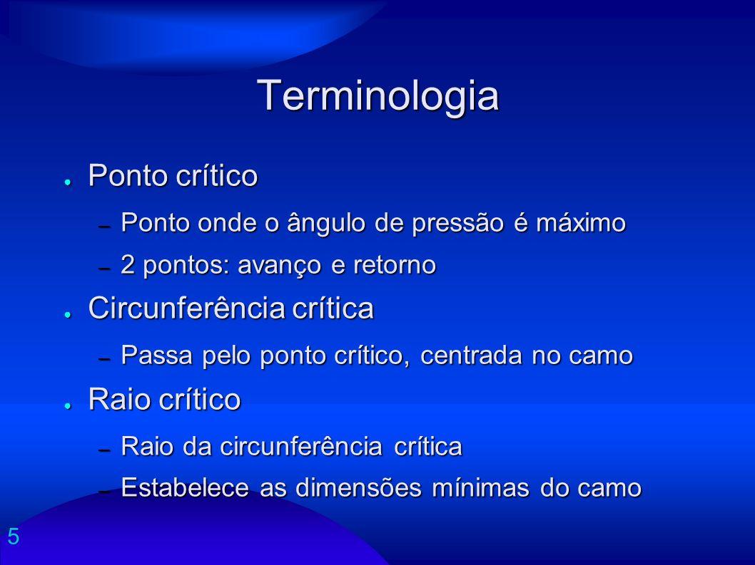 Terminologia Ponto crítico Circunferência crítica Raio crítico
