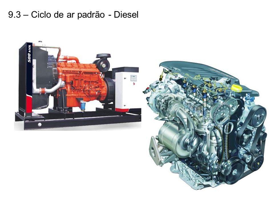 9.3 – Ciclo de ar padrão - Diesel