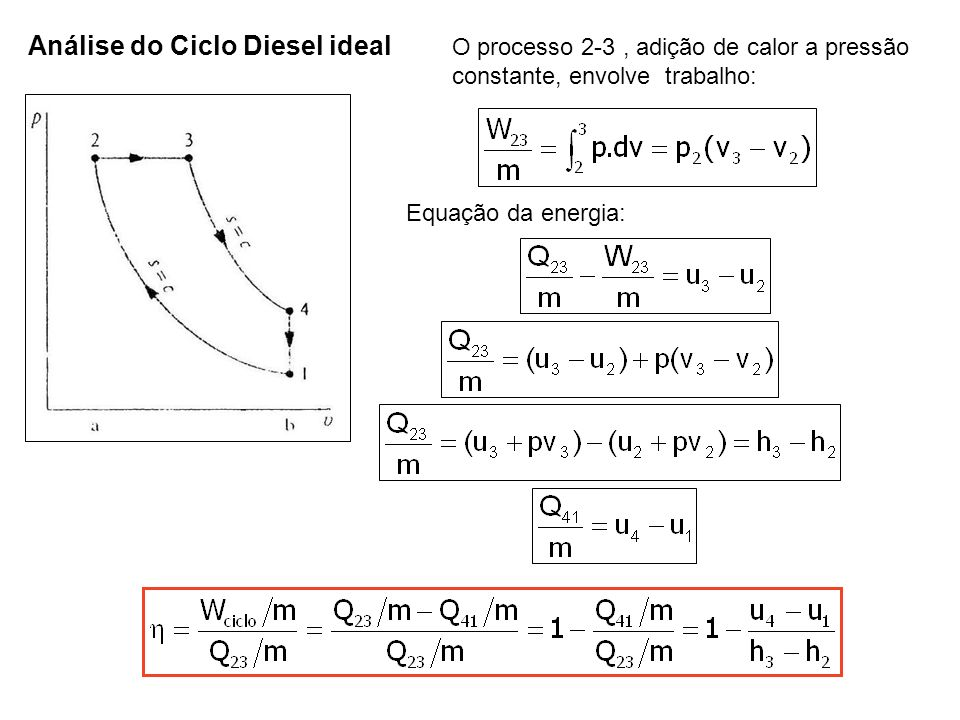 Análise do Ciclo Diesel ideal
