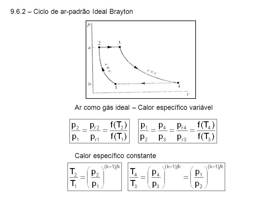9.6.2 – Ciclo de ar-padrão Ideal Brayton