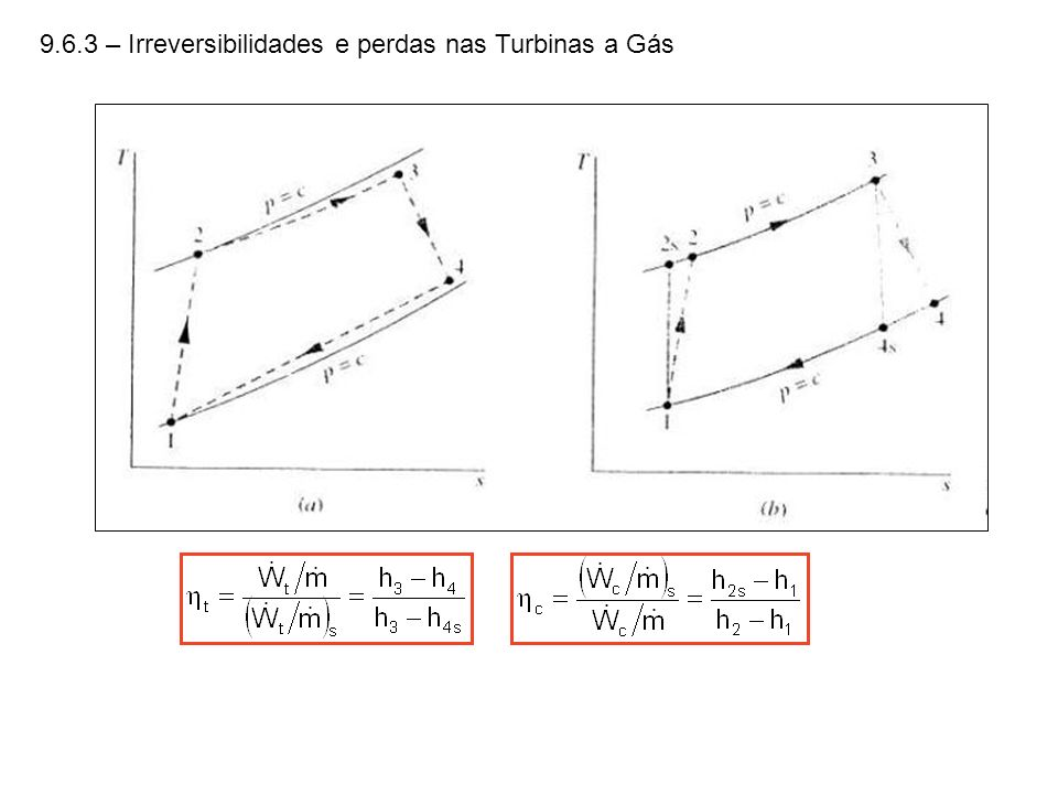 9.6.3 – Irreversibilidades e perdas nas Turbinas a Gás