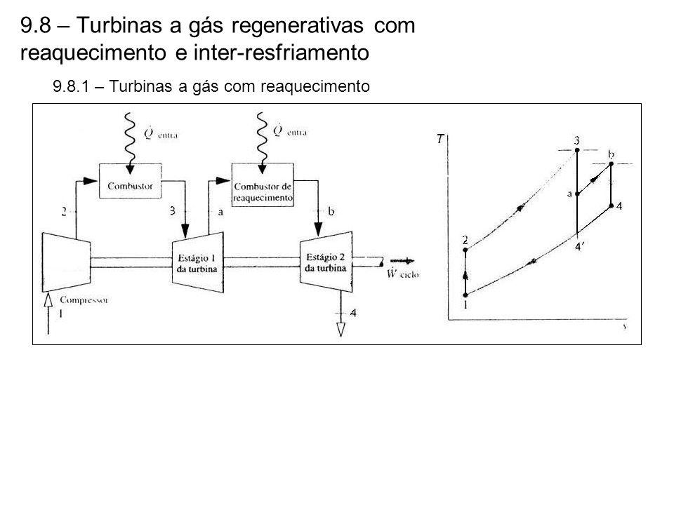 9.8 – Turbinas a gás regenerativas com reaquecimento e inter-resfriamento