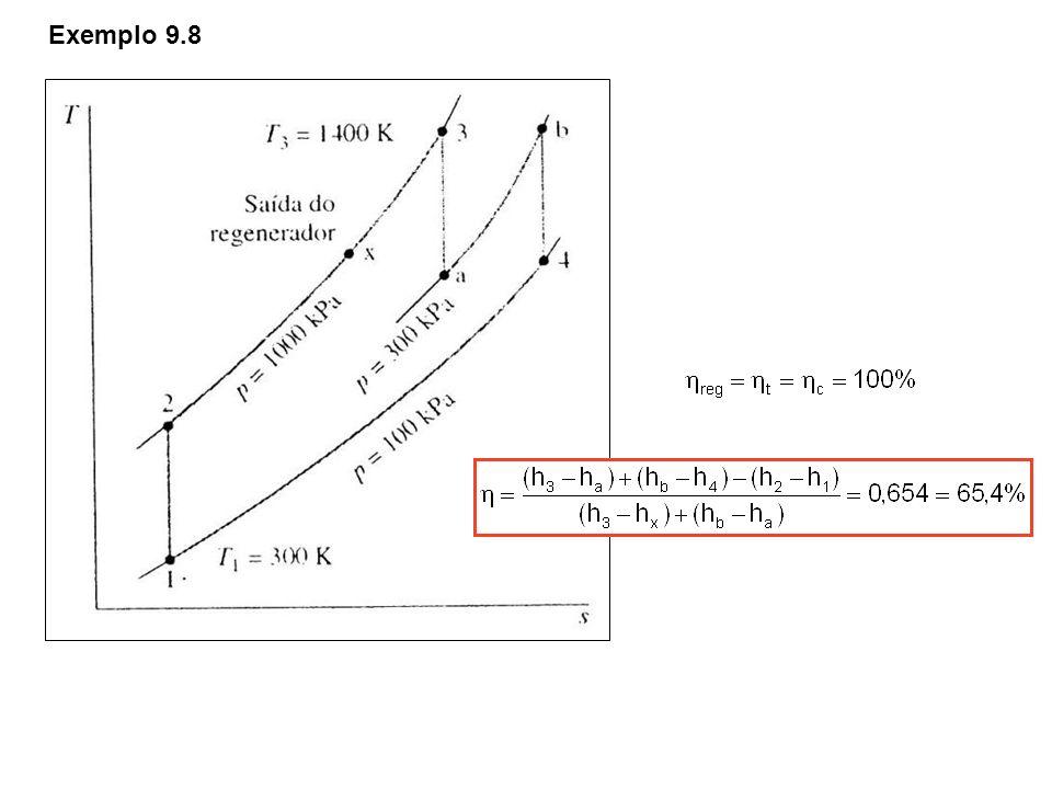 Exemplo 9.8