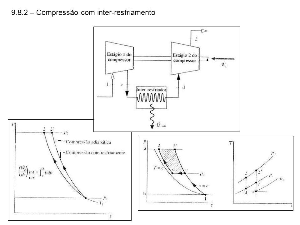 9.8.2 – Compressão com inter-resfriamento