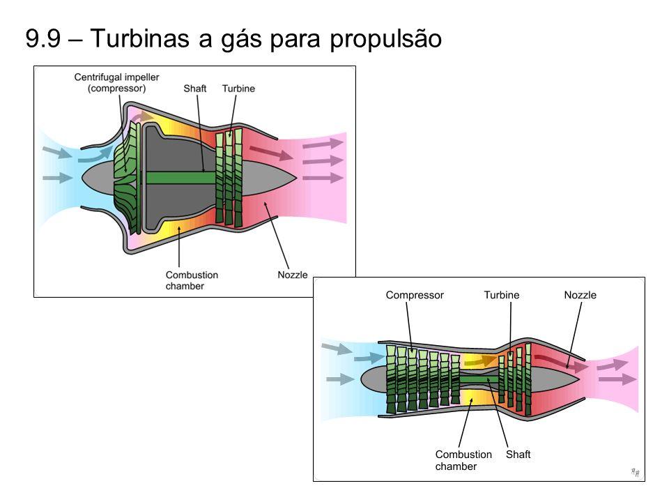 9.9 – Turbinas a gás para propulsão