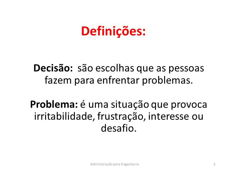Definições: Decisão: são escolhas que as pessoas fazem para enfrentar problemas.