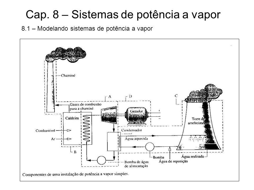 Cap. 8 – Sistemas de potência a vapor