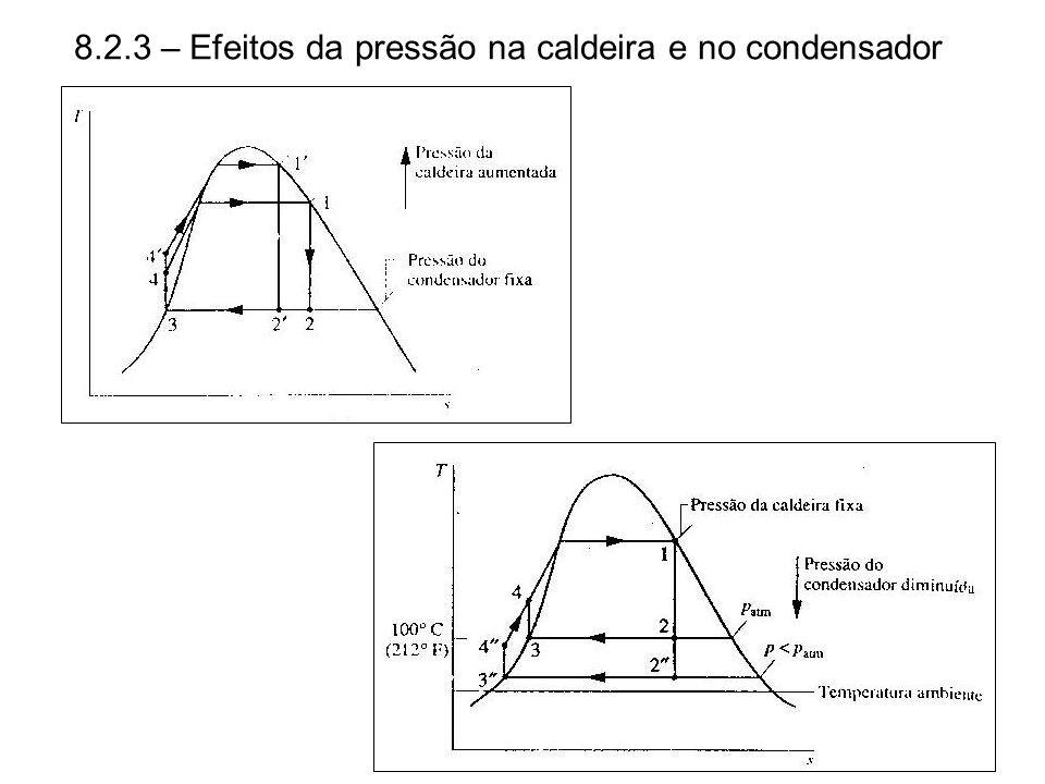 8.2.3 – Efeitos da pressão na caldeira e no condensador