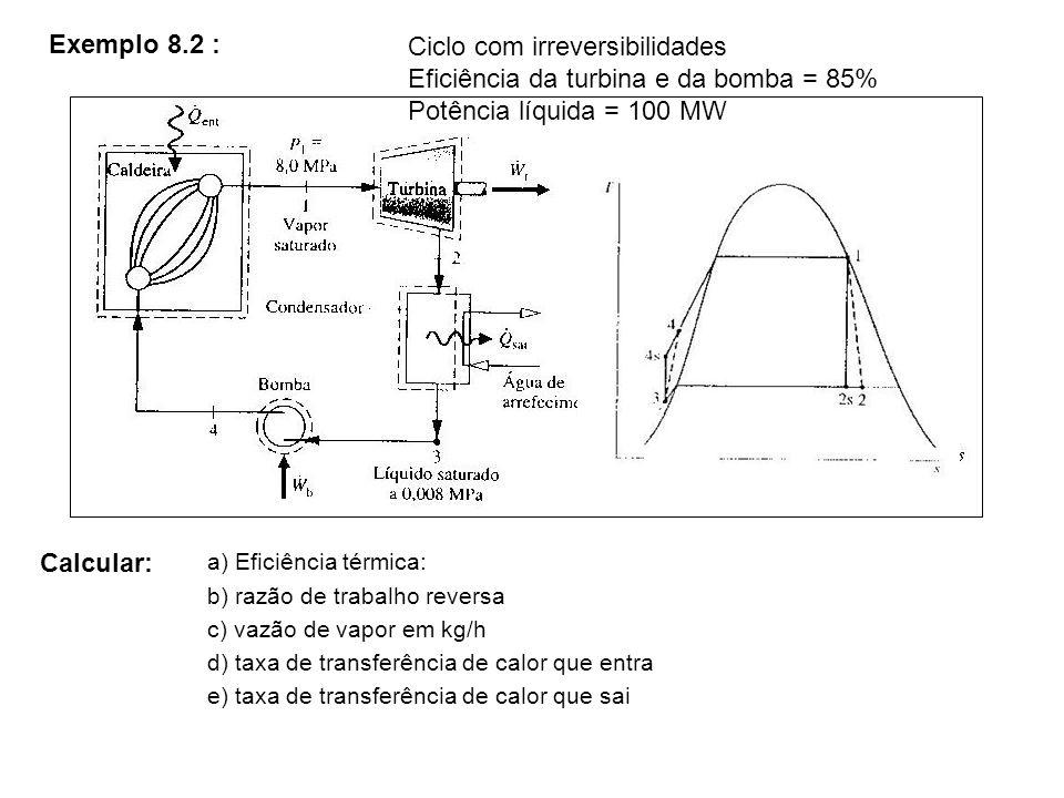 Ciclo com irreversibilidades Eficiência da turbina e da bomba = 85%