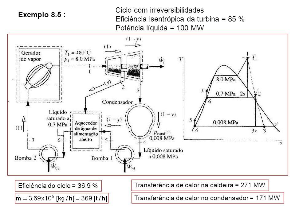 Ciclo com irreversibilidades Eficiência isentrópica da turbina = 85 %