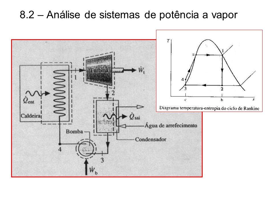 8.2 – Análise de sistemas de potência a vapor