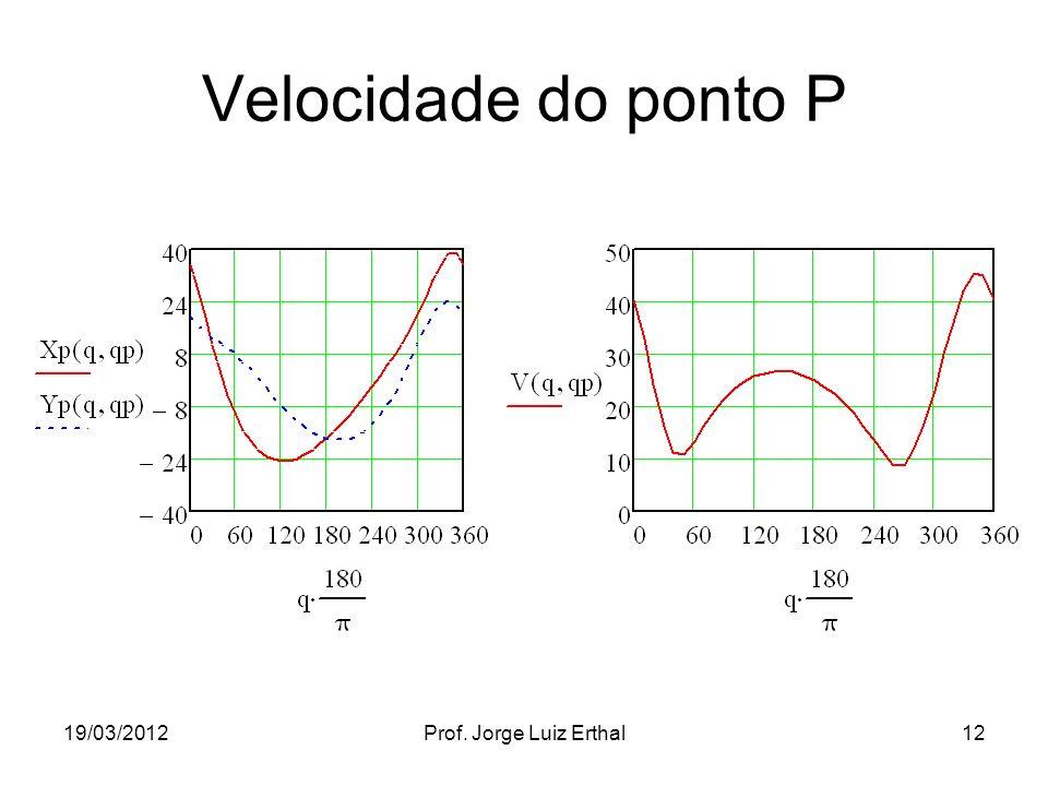Velocidade do ponto P 19/03/2012 Prof. Jorge Luiz Erthal