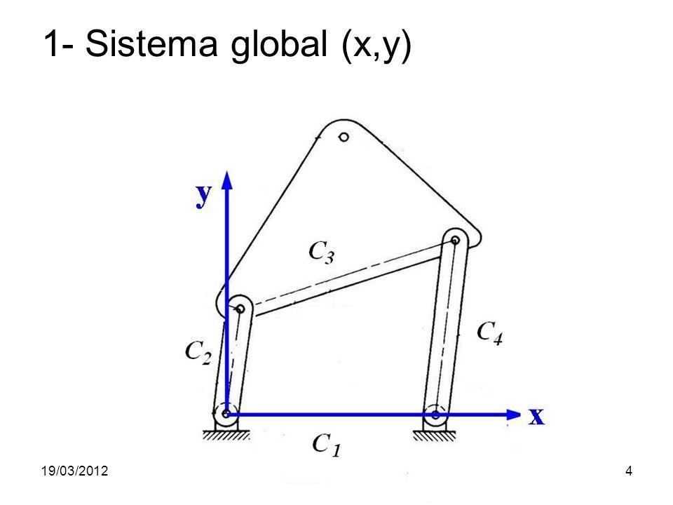 1- Sistema global (x,y) 19/03/2012 Prof. Jorge Luiz Erthal