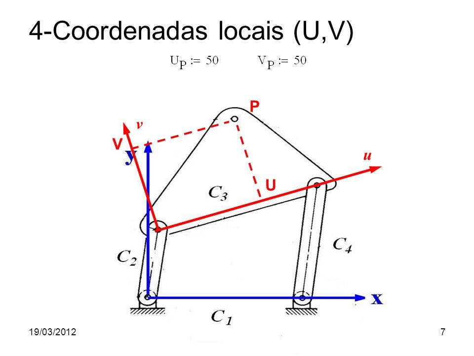 4-Coordenadas locais (U,V)