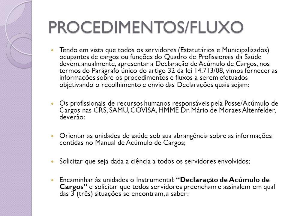 PROCEDIMENTOS/FLUXO