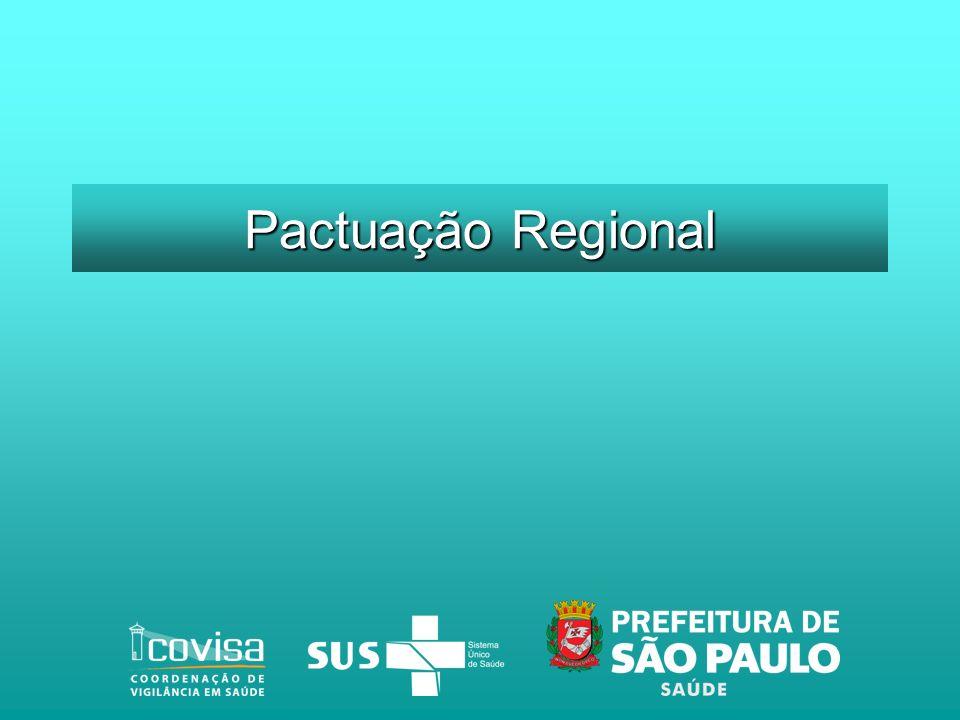 Pactuação Regional