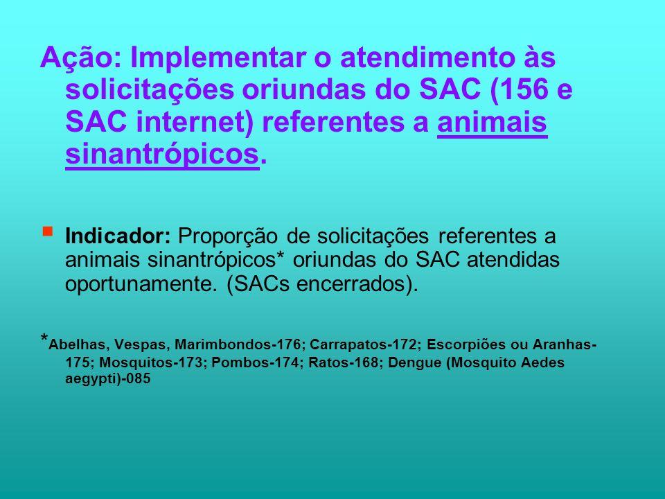 Ação: Implementar o atendimento às solicitações oriundas do SAC (156 e SAC internet) referentes a animais sinantrópicos.