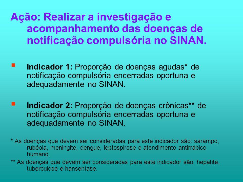 Ação: Realizar a investigação e acompanhamento das doenças de notificação compulsória no SINAN.