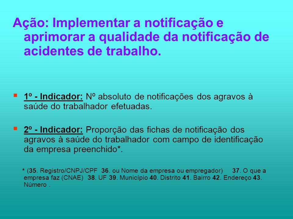 Ação: Implementar a notificação e aprimorar a qualidade da notificação de acidentes de trabalho.