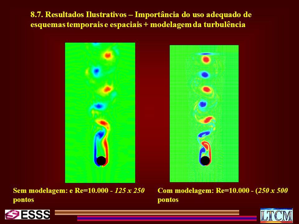 8.7. Resultados Ilustrativos – Importância do uso adequado de esquemas temporais e espaciais + modelagem da turbulência