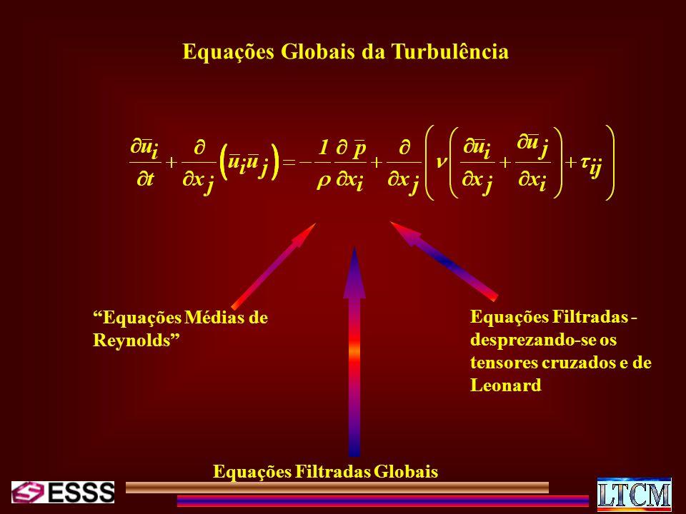 Equações Globais da Turbulência