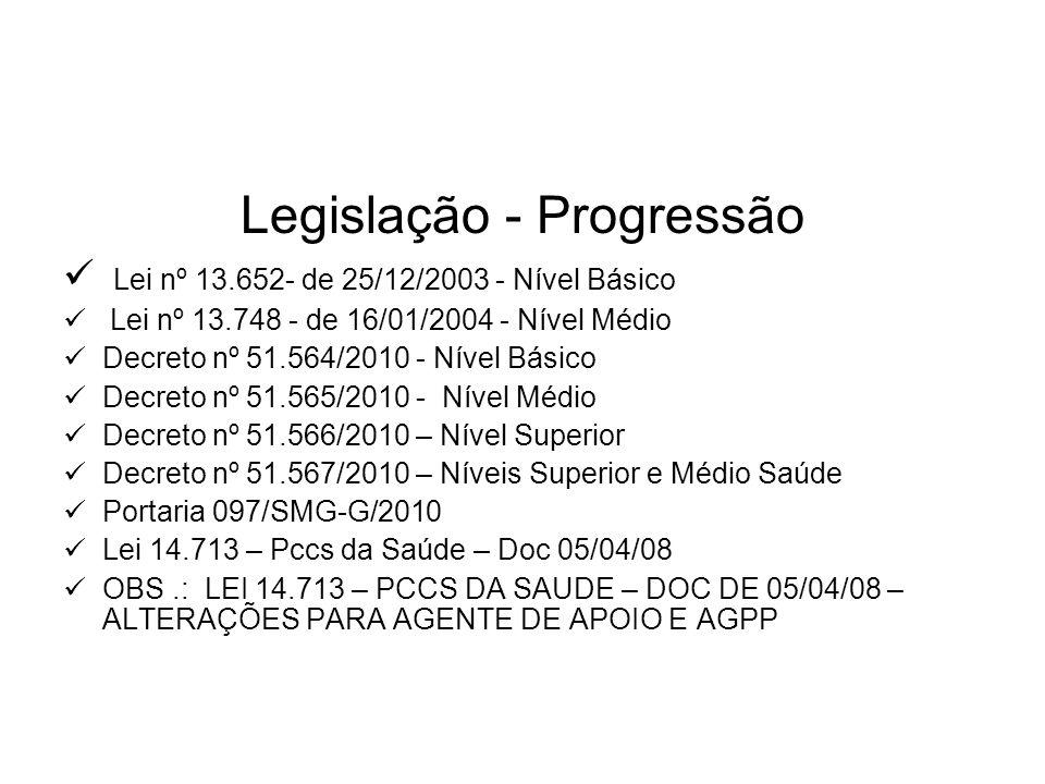 Legislação - Progressão