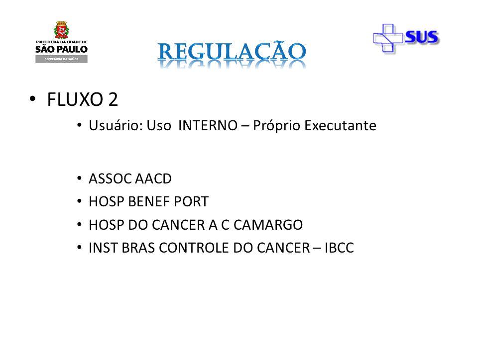 FLUXO 2 Usuário: Uso INTERNO – Próprio Executante ASSOC AACD