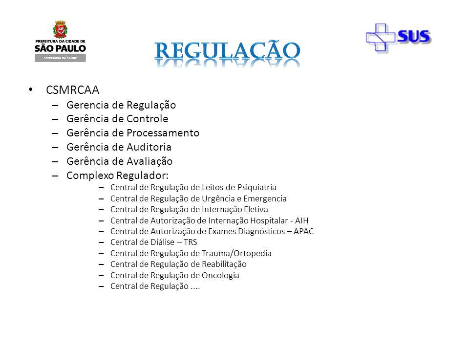 CSMRCAA Gerencia de Regulação Gerência de Controle