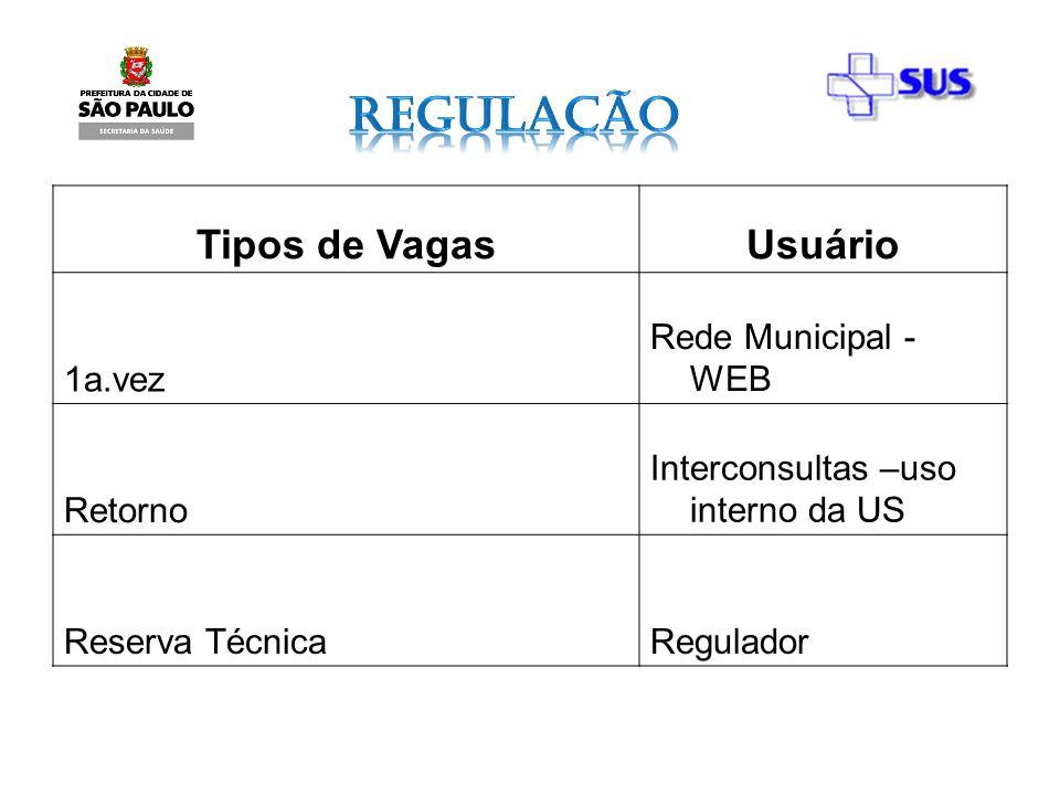 Tipos de Vagas Usuário 1a.vez Rede Municipal - WEB Retorno