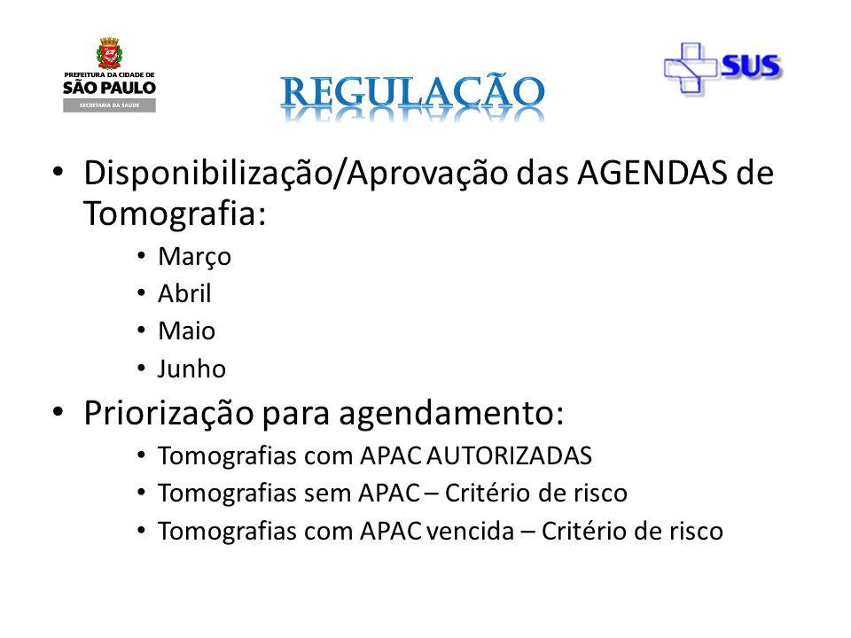Disponibilização/Aprovação das AGENDAS de Tomografia: