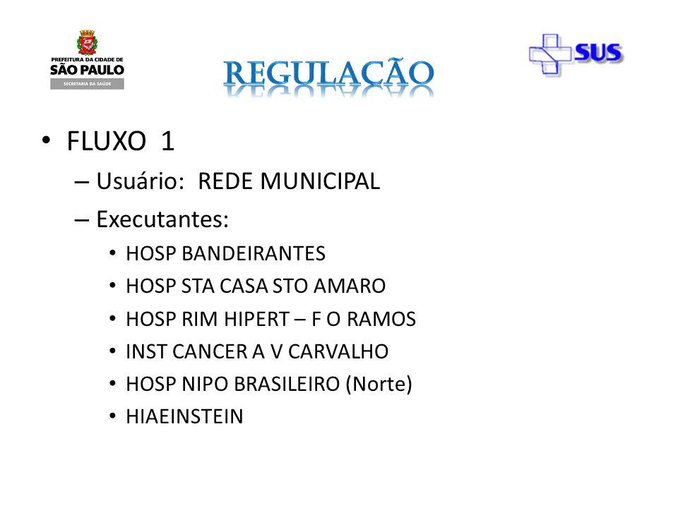 FLUXO 1 Usuário: REDE MUNICIPAL Executantes: HOSP BANDEIRANTES