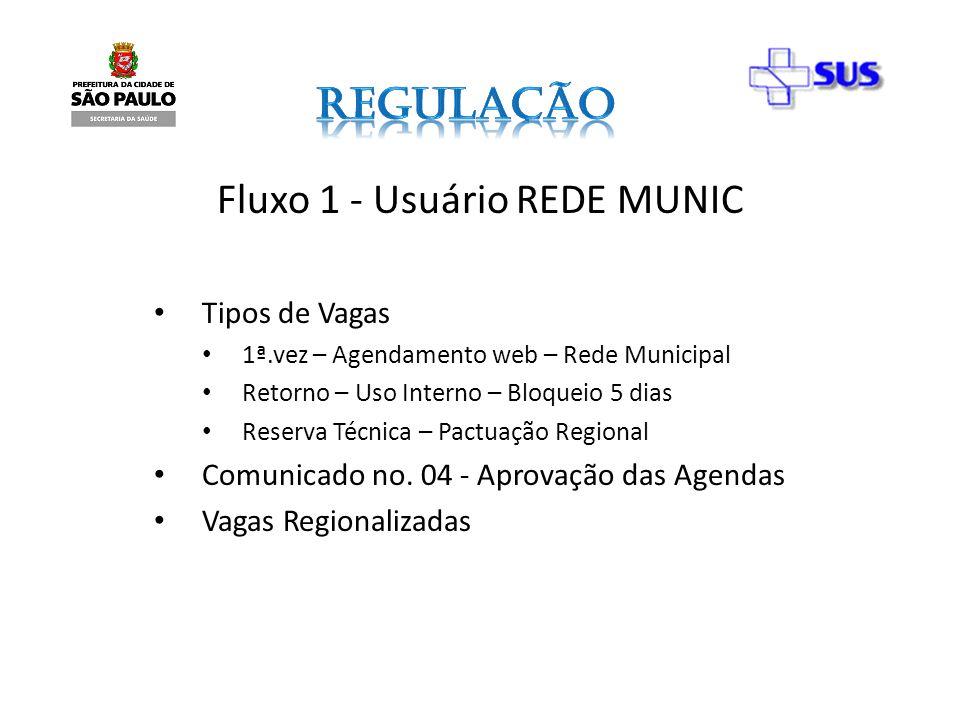 Fluxo 1 - Usuário REDE MUNIC