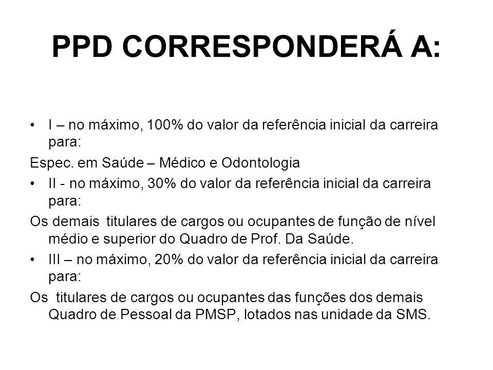 PPD CORRESPONDERÁ A: I – no máximo, 100% do valor da referência inicial da carreira para: Espec. em Saúde – Médico e Odontologia.