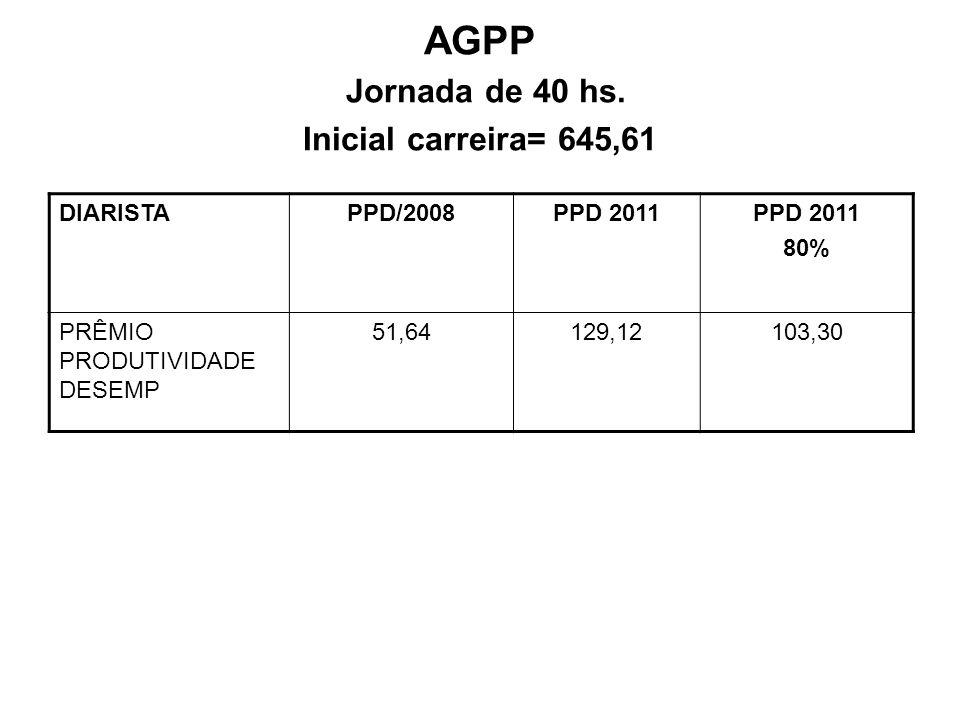 AGPP Jornada de 40 hs. Inicial carreira= 645,61