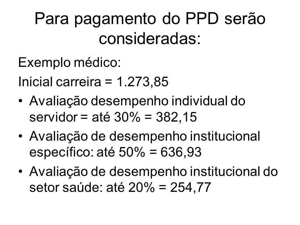 Para pagamento do PPD serão consideradas: