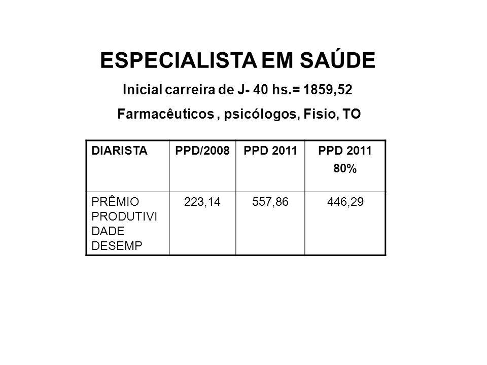 ESPECIALISTA EM SAÚDE Inicial carreira de J- 40 hs.= 1859,52