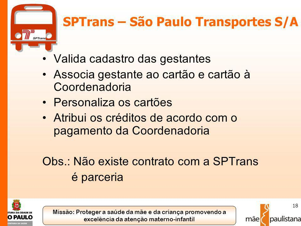SPTrans – São Paulo Transportes S/A