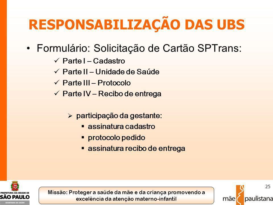 RESPONSABILIZAÇÃO DAS UBS