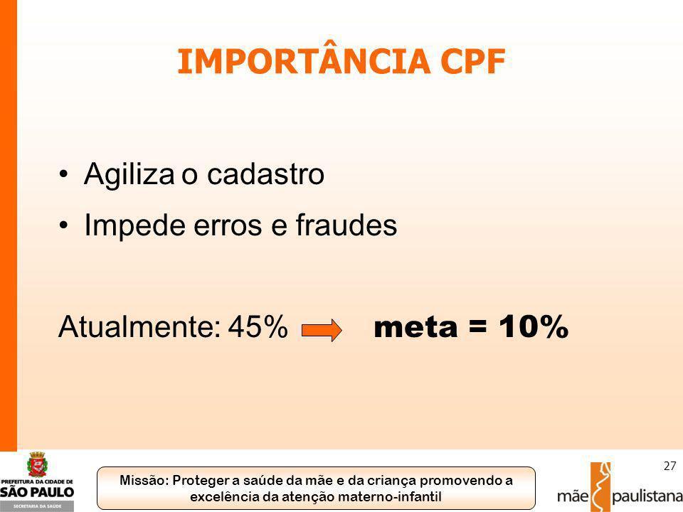 IMPORTÂNCIA CPF Agiliza o cadastro Impede erros e fraudes