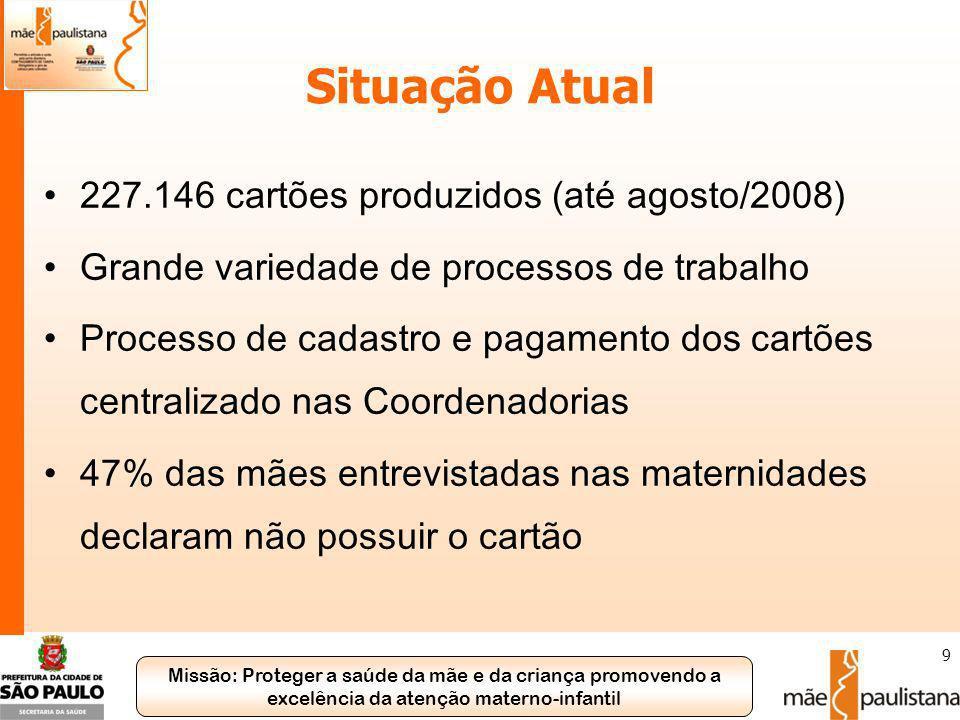 Situação Atual 227.146 cartões produzidos (até agosto/2008)