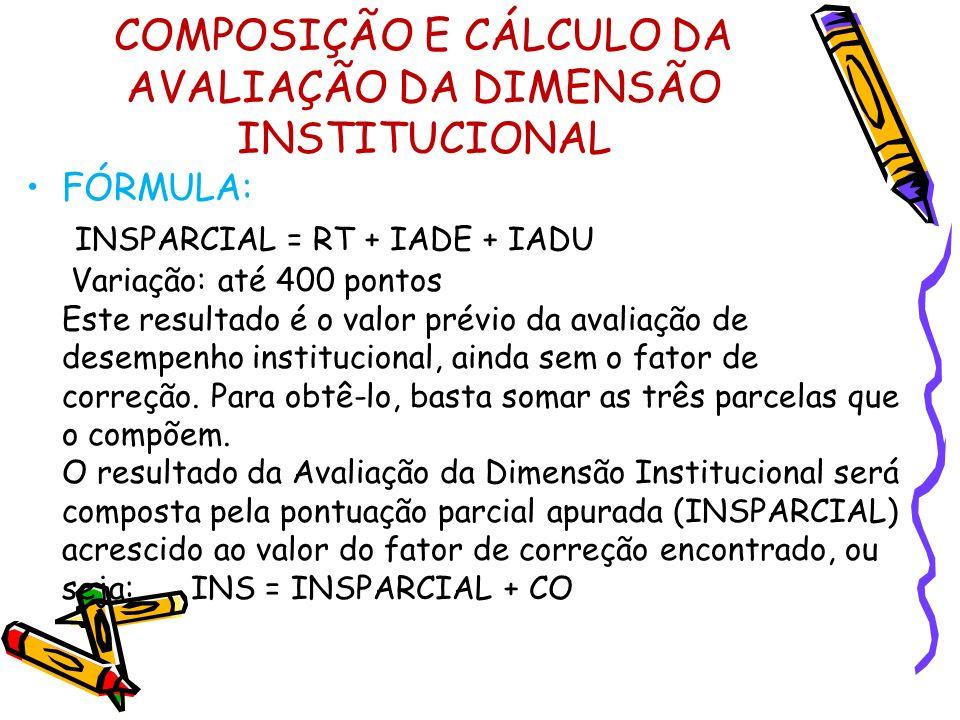 COMPOSIÇÃO E CÁLCULO DA AVALIAÇÃO DA DIMENSÃO INSTITUCIONAL