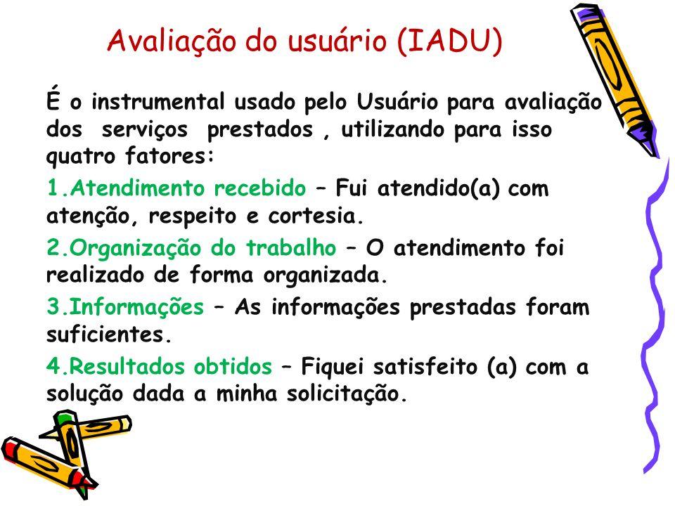 Avaliação do usuário (IADU)