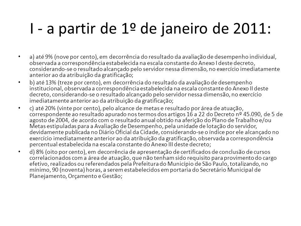 I - a partir de 1º de janeiro de 2011: