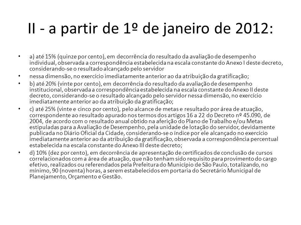 II - a partir de 1º de janeiro de 2012: