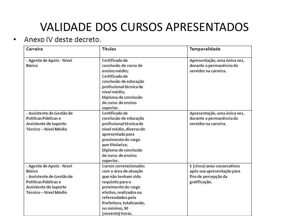 VALIDADE DOS CURSOS APRESENTADOS