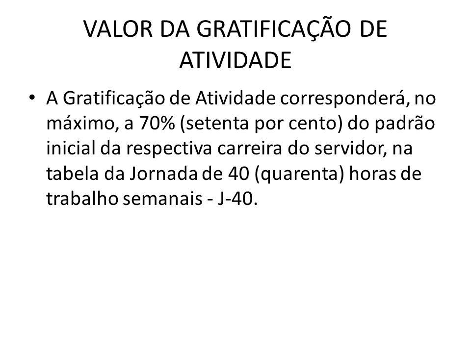 VALOR DA GRATIFICAÇÃO DE ATIVIDADE