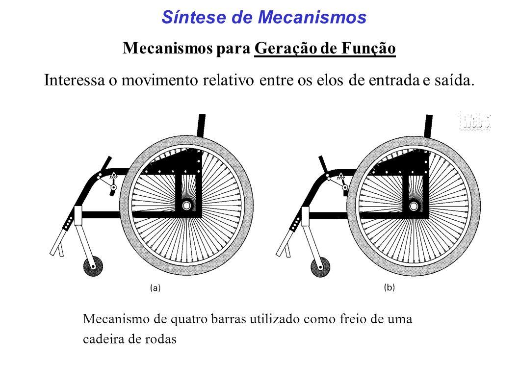 Mecanismos para Geração de Função