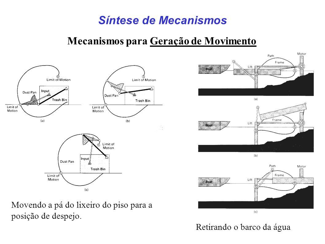 Mecanismos para Geração de Movimento