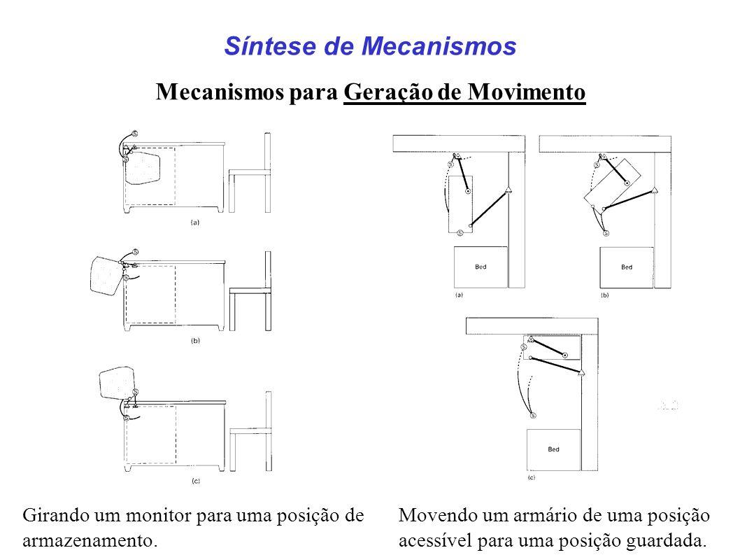 Síntese de Mecanismos Mecanismos para Geração de Movimento